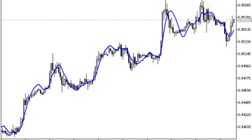 Forex Linear Regression Indicator