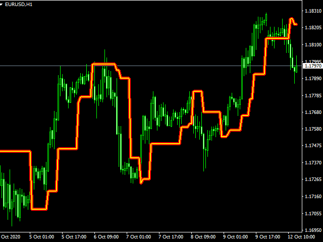 Forex Exclusive Stairs MT4 Indicator